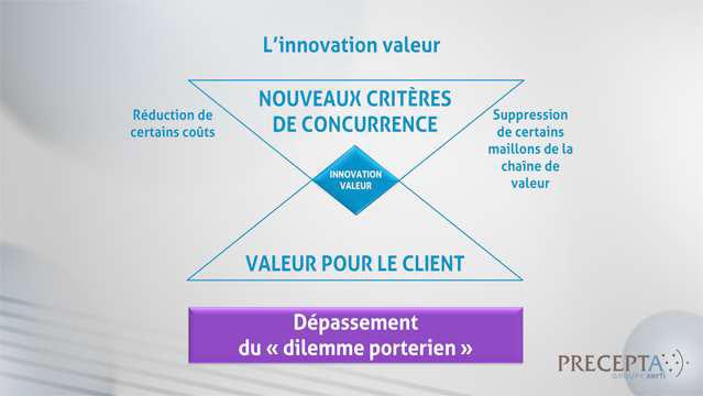 Philippe-Gattet-PGA-Comprendre-la-strategie-Ocean-Bleu-5347
