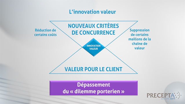 Philippe-Gattet-PGA-Comprendre-la-strategie-Ocean-Bleu-5347.png