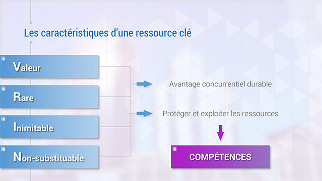 Philippe-Gattet-PGA-Comprendre-la-strategie-par-les-ressources-(resource-based-view)-6457.jpg