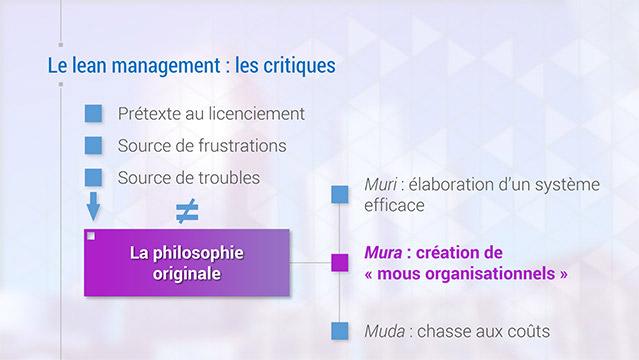 Philippe-Gattet-PGA-Comprendre-le-lean-management