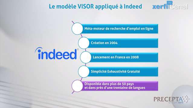 Philippe-Gattet-PGA-Comprendre-les-business-models-du-numerique-VISOR
