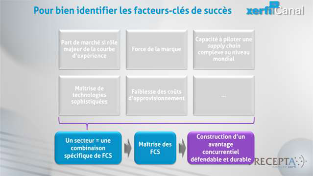 Philippe-Gattet-PGA-Comprendre-les-facteurs-cles-de-succes-5226.jpg