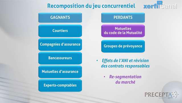 Philippe-Gattet-PGA-L-assurance-sante-face-au-big-bang-de-l-ANI-5622