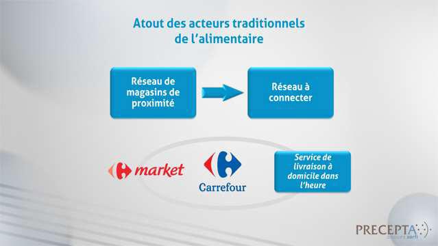 Philippe-Gattet-PGA-L-e-commerce-a-l-horizon-2025