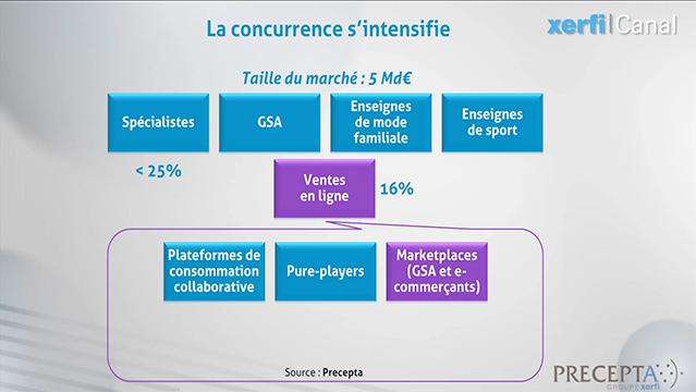 Philippe-Gattet-PGA-La-distribution-de-pret-a-porter-pour-enfants