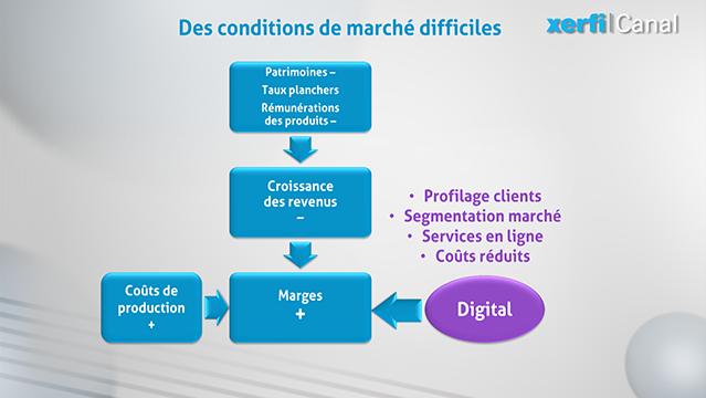 Philippe-Gattet-PGA-La-gestion-de-patrimoine-et-de-fortune-les-leviers-d-optimisation-des-business-models-6292.jpg