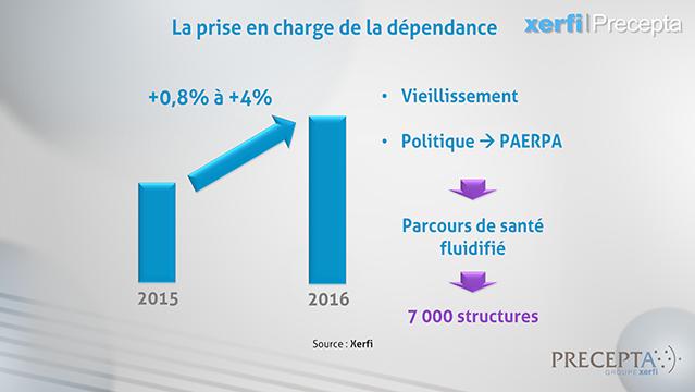 Philippe-Gattet-PGA-La-prise-en-charge-a-domicile-des-personnes-en-perte-d-autonomie-6173