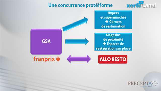 Philippe-Gattet-PGA-La-restauration-commerciale