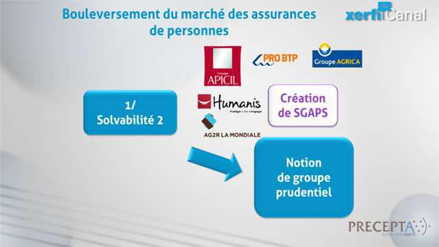 Philippe-Gattet-PGA-Les-groupes-de-protection-sociale-et-les-institutions-de-prevoyance-5380