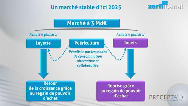 Philippe-Gattet-PGA-Les-marches-du-bebe-5261