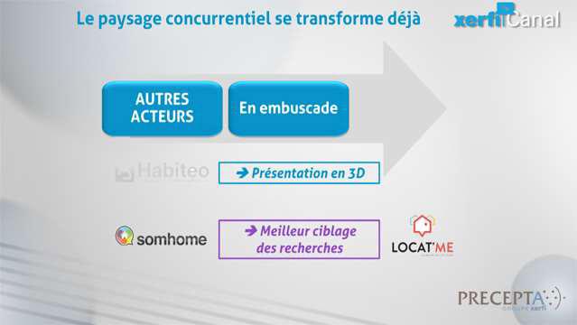 Philippe-Gattet-PGA-Les-nouveaux-enjeux-numerique-dans-la-distribution-immobiliere