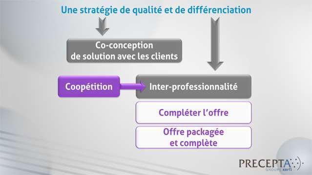 Philippe-Gattet-PGA-Les-organismes-de-formation-prives