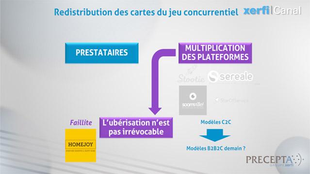 Philippe-Gattet-PGA-Les-services-a-la-personne-face-a-la-revolution-numerique