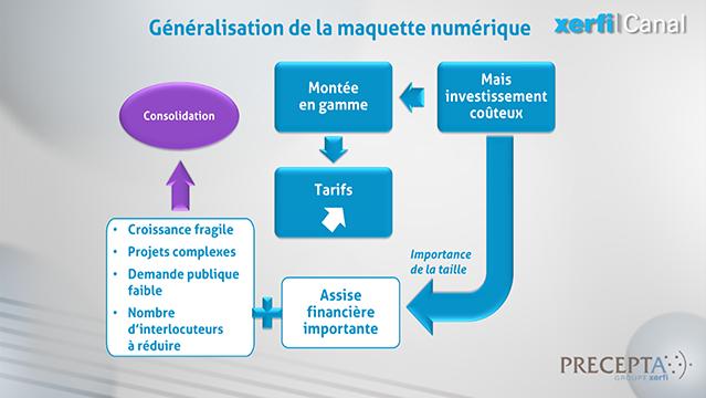 Philippe-Gattet-PGA-Les-services-d-ingenierie-dans-la-construction-a-l-horizon-2020-6174.jpg