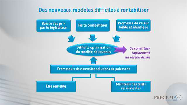 Philippe-Gattet-PGA-Les-strategies-dans-les-nouveaux-moyens-de-paiement-5035