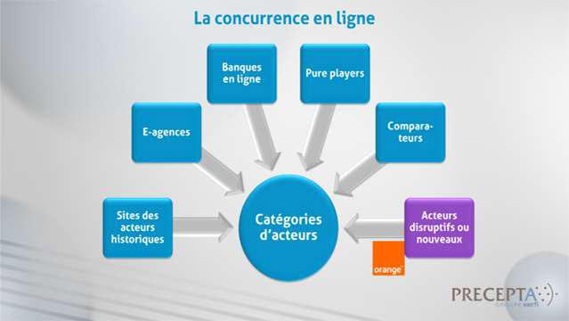 Philippe-Gattet-PGA-Les-strategies-internet-dans-la-banque-et-l-assurance