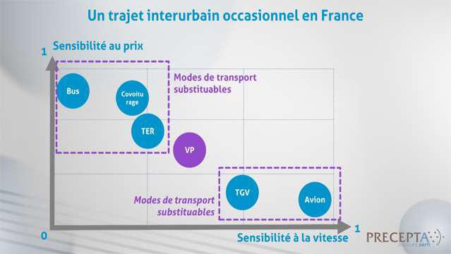 Philippe-Gattet-Transport-de-personnes-et-mobilites-(integralite)